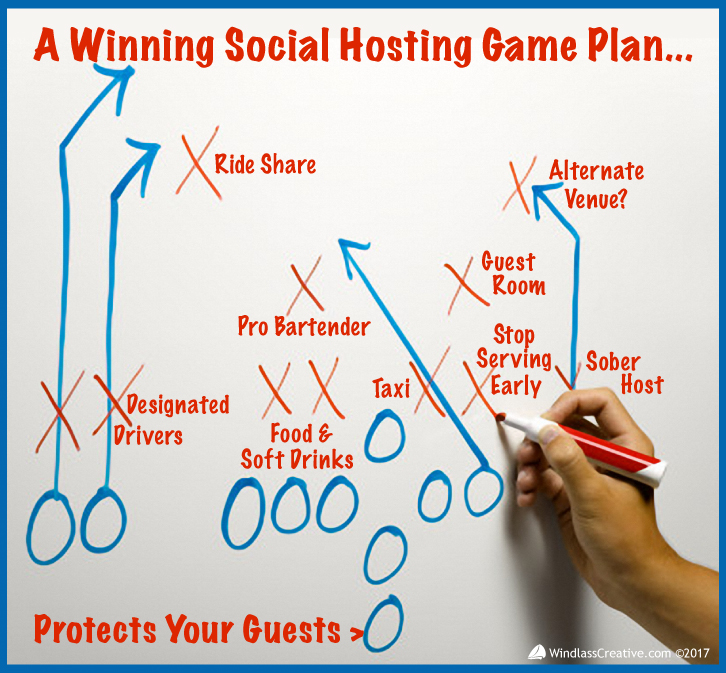 Winning Social Hosting Game Plan